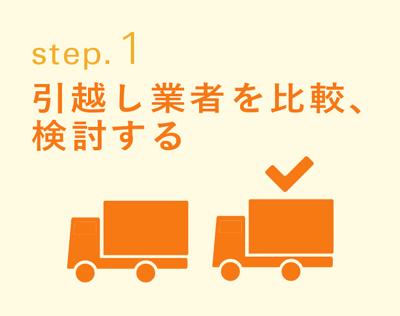 お荷物などのお引越し条件を入れて対応可能業者を比較